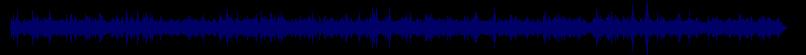 waveform of track #60535