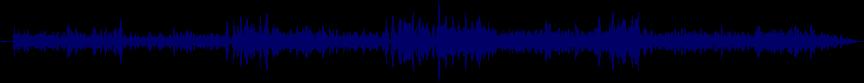 waveform of track #60567