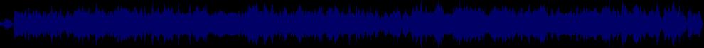 waveform of track #60580