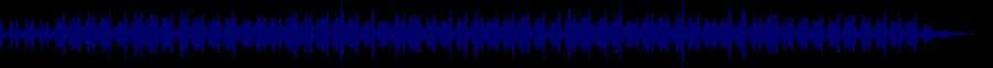 waveform of track #60600
