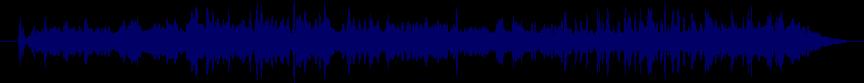 waveform of track #60616