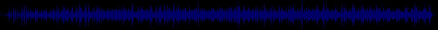 waveform of track #60636
