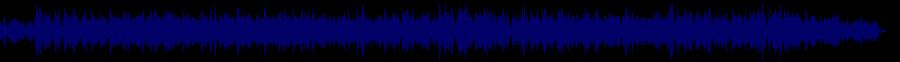 waveform of track #60648