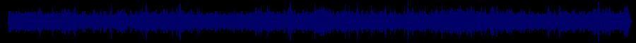 waveform of track #60650