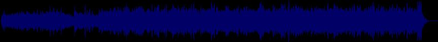 waveform of track #60658