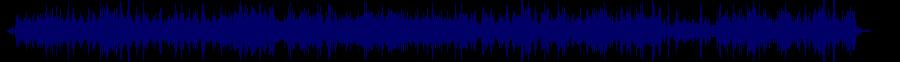 waveform of track #60659