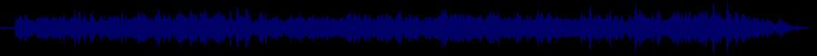 waveform of track #60665