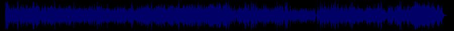 waveform of track #60679