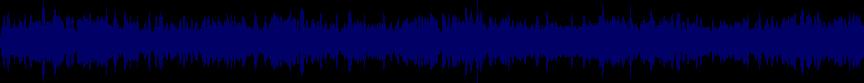 waveform of track #60706