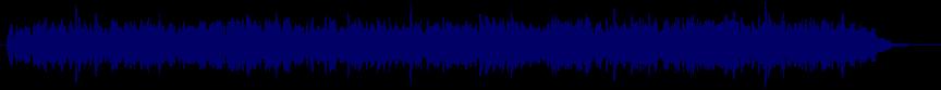 waveform of track #60724