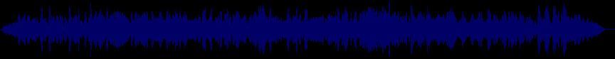 waveform of track #60729