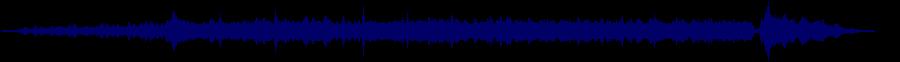 waveform of track #60761