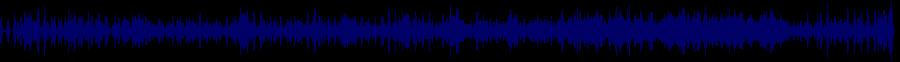 waveform of track #60765