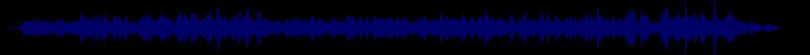 waveform of track #60775