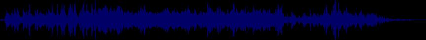 waveform of track #60831