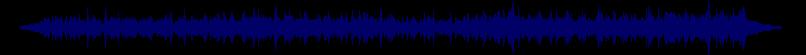 waveform of track #60842