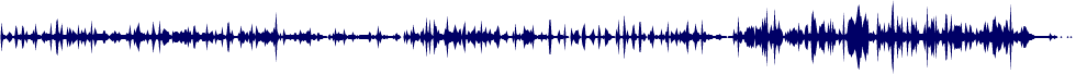 waveform of track #60863