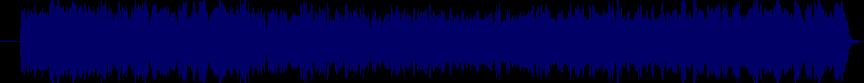 waveform of track #60869