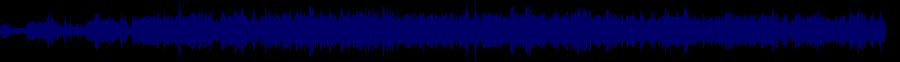 waveform of track #60873