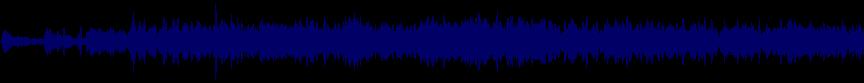 waveform of track #60897