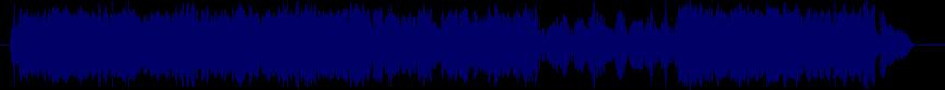 waveform of track #60921
