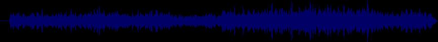 waveform of track #60928