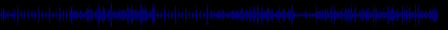 waveform of track #60954