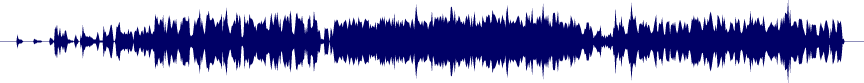waveform of track #60955