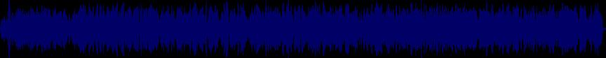 waveform of track #6108