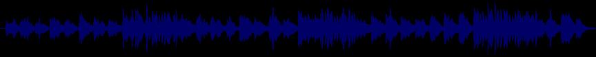 waveform of track #6119