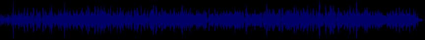 waveform of track #6122