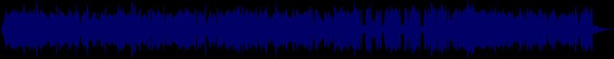 waveform of track #6142