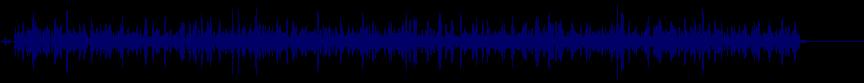 waveform of track #6184