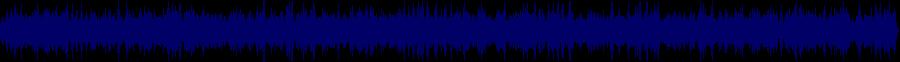waveform of track #61021