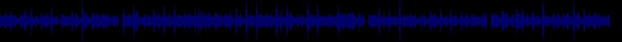 waveform of track #61024