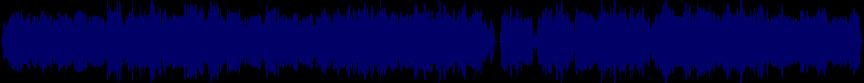 waveform of track #61039