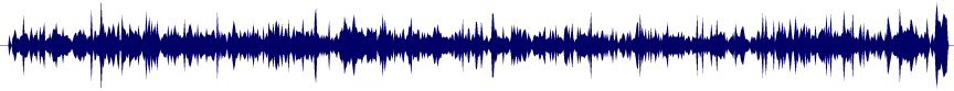 waveform of track #61064
