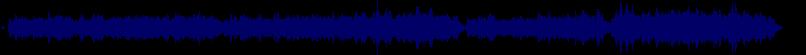 waveform of track #61078