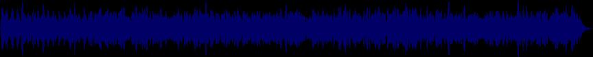 waveform of track #61130