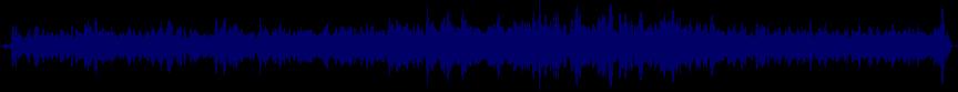 waveform of track #61142
