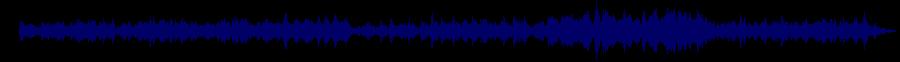 waveform of track #61146