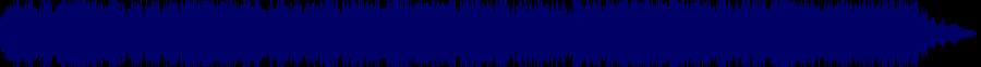 waveform of track #61147