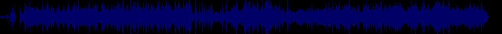 waveform of track #61152