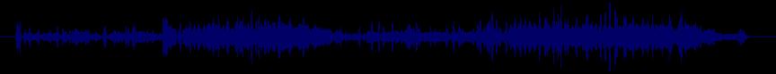 waveform of track #61161