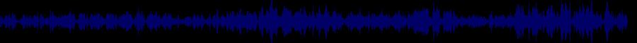 waveform of track #61203