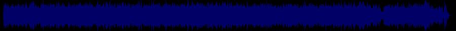 waveform of track #61205