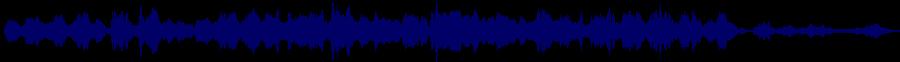 waveform of track #61218