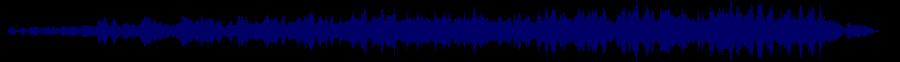 waveform of track #61240