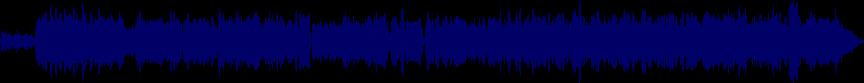 waveform of track #61242