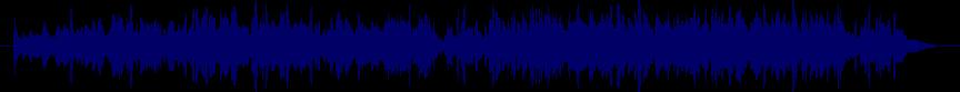 waveform of track #61256
